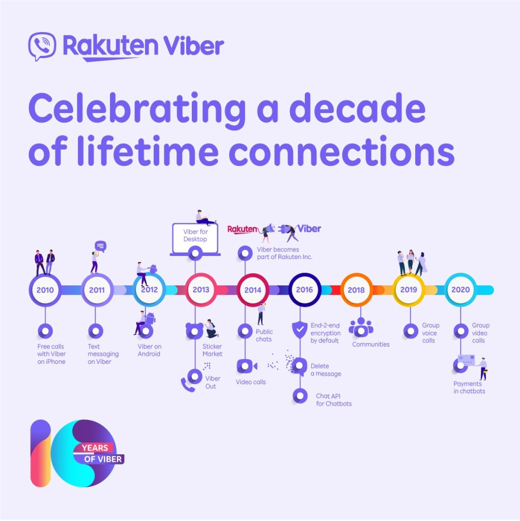 """A decade of lifetime connections. But why purple? """"Purple stands out in a sea of blue and green apps,"""" Agaoua says. """"Purple is a sign of unity which is so important in those unprecedented times of tension and division around the world."""""""