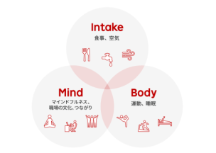 """The wellness department combines the three elements of intake, body and mind to """"create an environment for employees to continue to stay healthy."""""""