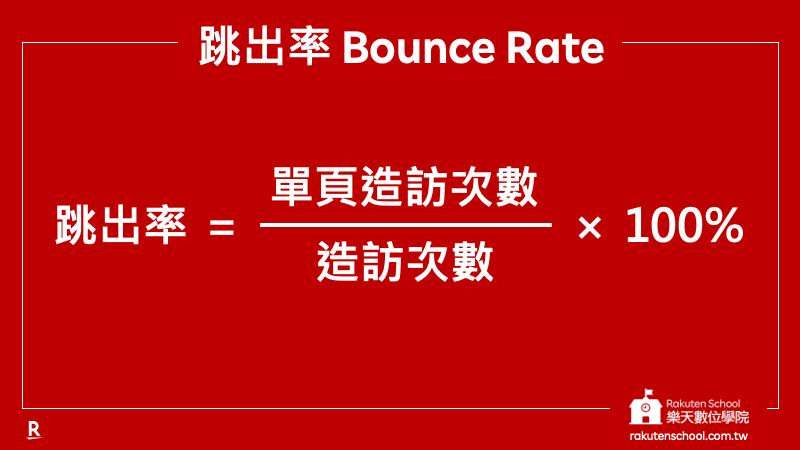 跳出率 Bounce Rate 計算公式 (單頁造訪次數/造訪次數) x 100%