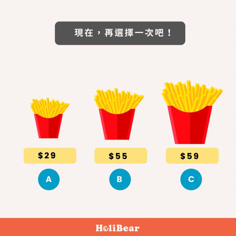 誘餌行銷例子:誘餌商品的中薯