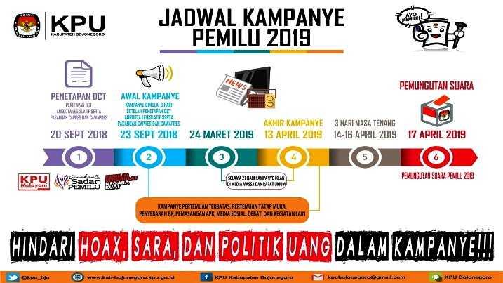Jadwal Tahapan Pelaksanaan Pemilu 2019