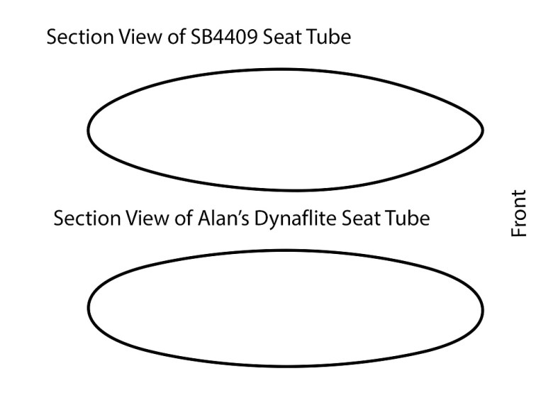 Alan Oakley Raleigh Dynaflite 753 and Seat Tube Profile Comparison
