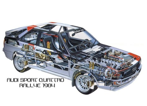audi_sport-quattro-group-b-rally-car-1984-86_r1.jpg