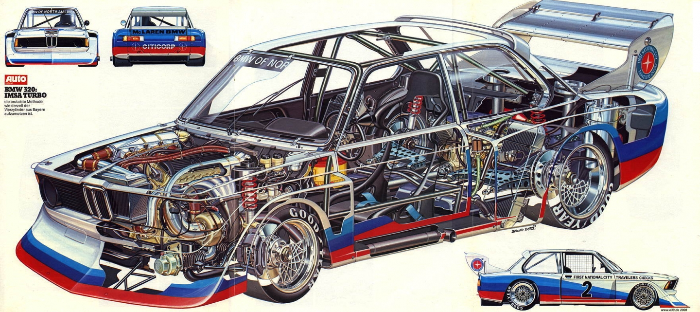 imsa-bmw-320i-turbo