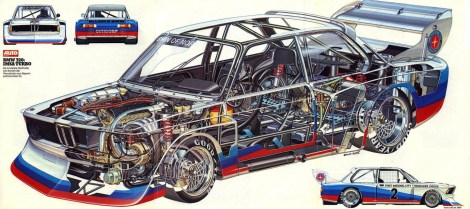 imsa-bmw-320i-turbo