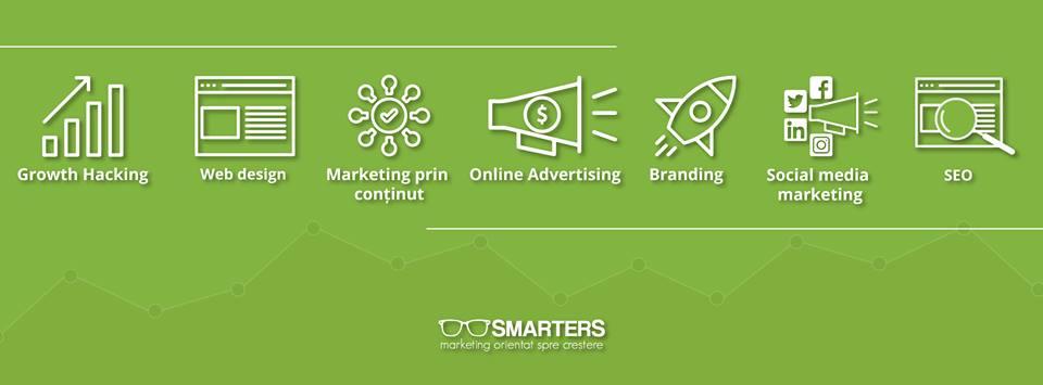 De ce, pentru ce si cand apelezi la o agentie de marketing