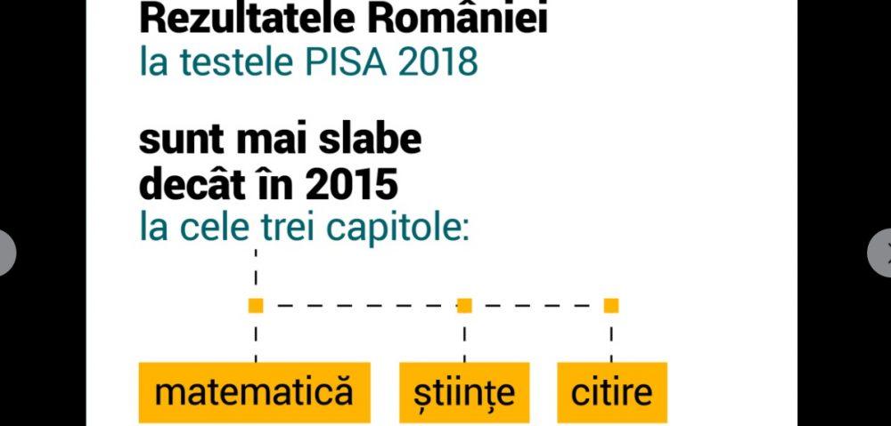 Rezultatele Romaniei la testele PISA in 2018