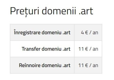 pret domeniul art
