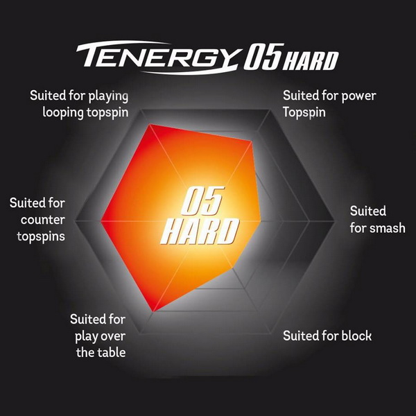 Butterfly_Tenergy_05_Hard
