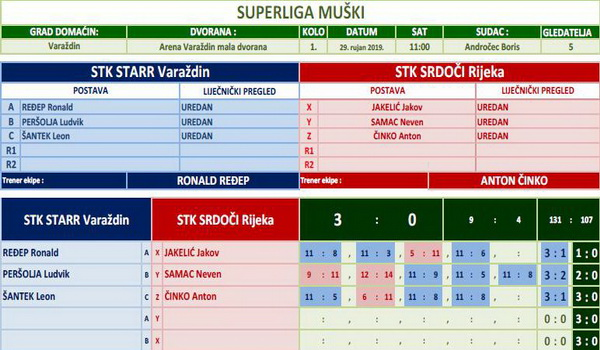 HEP_Superliga_2019_2