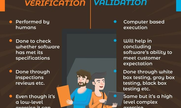 Verification and validation testing, the ultimate battle between two terminologi…