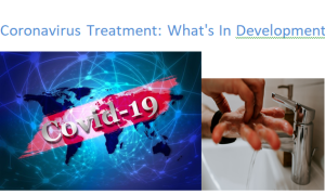 Coronavirus Treatment: What's In Development