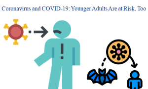 Coronavirus and COVID-19: Younger Adults Are at Risk, Too