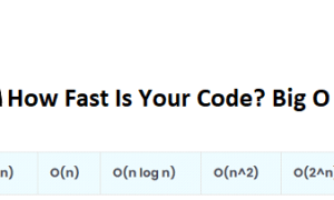 How Fast Is Your Code? Big O Notation