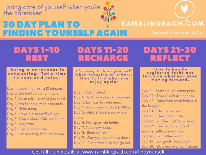 30 day self care plan for care givers