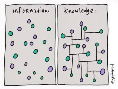 Planning vs investigación, en una ilustración