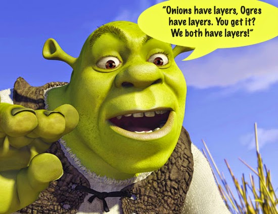 Image result for shrek onions layers