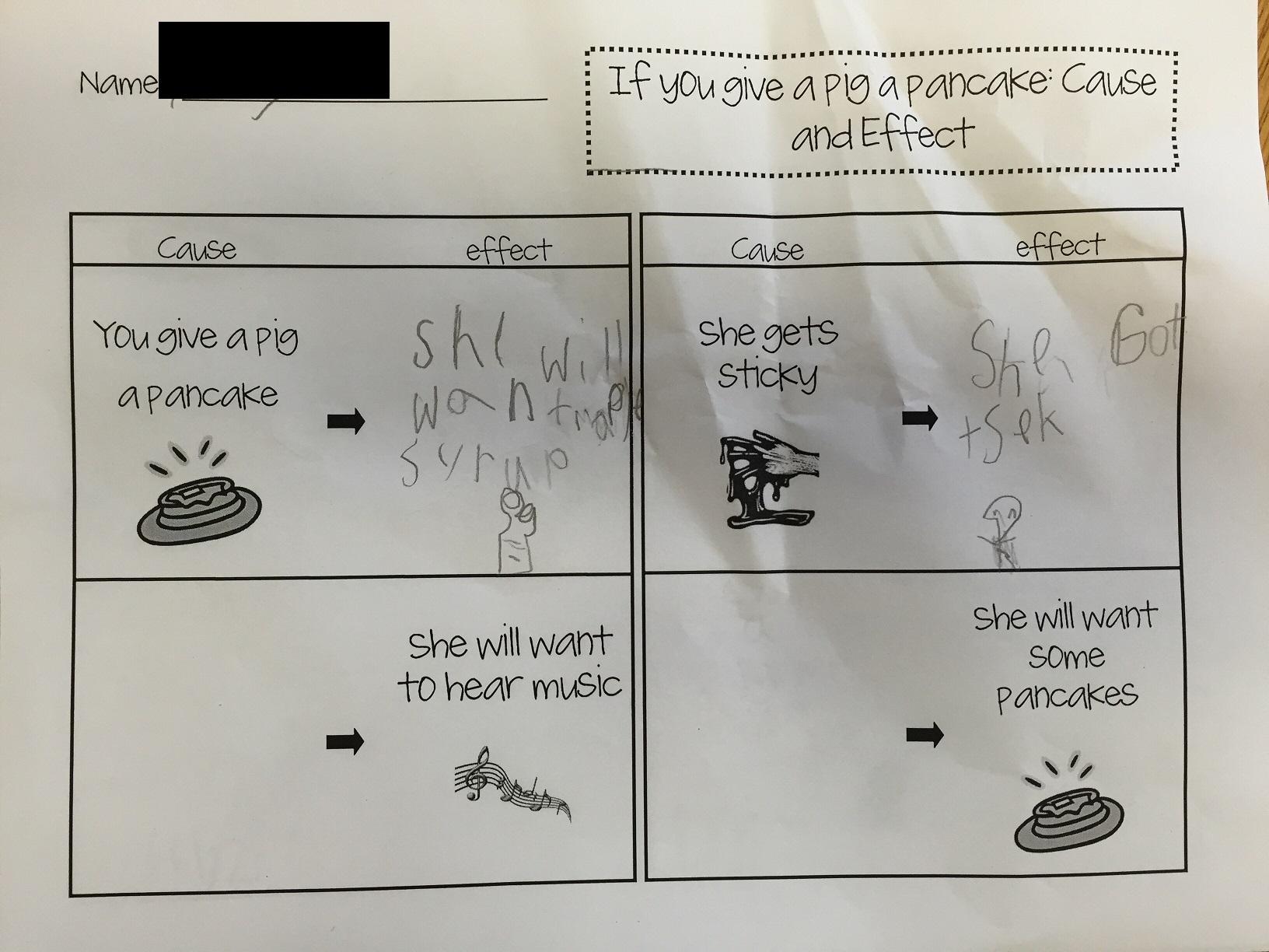 If You Give A Pig A Pancake Read Aloud Lesson Plan