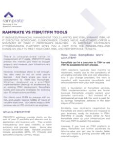 ITBM ITFM Tools Data Sheet