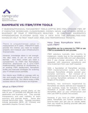 RampRate vs. ITBM/ITFM Tools Data Sheet