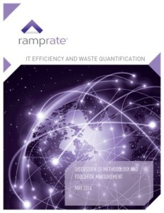 wp ramprate IT efficiency and waste quantification