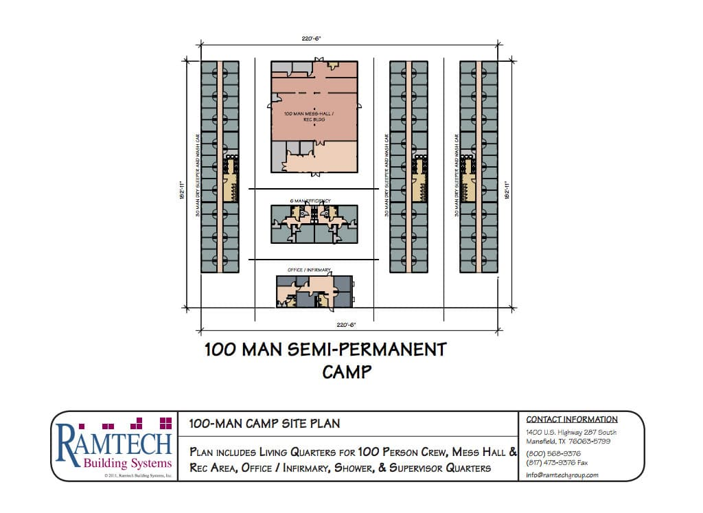 Permanent And Relocatable Commercial Modular Construction
