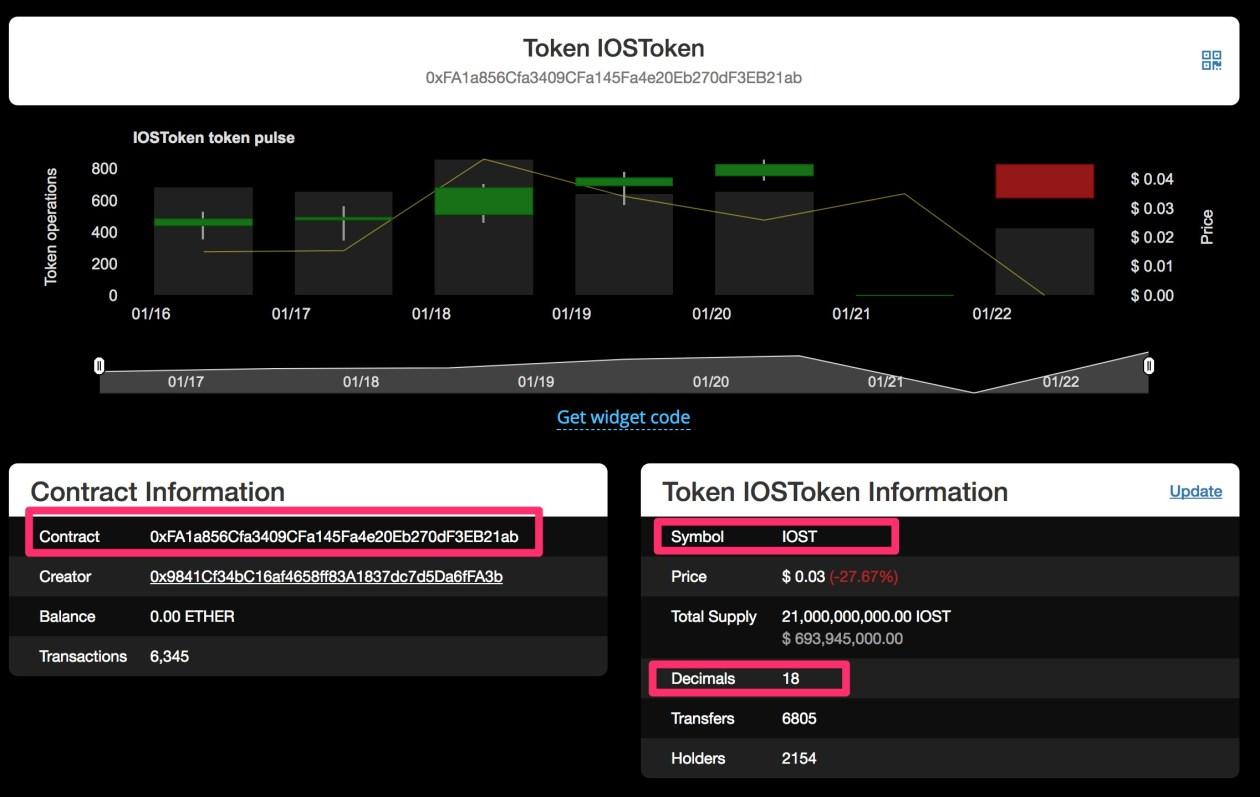 Ethplorer Token IOSToken IOST Information Ethereum contract 0xFA1a856Cfa3409CFa145Fa4e20Eb270dF3EB21ab