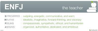 ENFJ- personality type