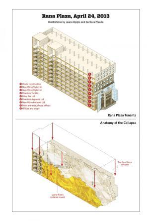 Rana Plaza collapse (EN) | ranaplazaunannodopo