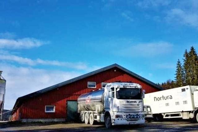 norsk landbruksamvirke