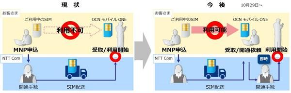 「OCN モバイル ONE」