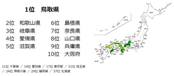 「ストレスオフ(ストレス指数の低い)都道府県ランキング」日本地図