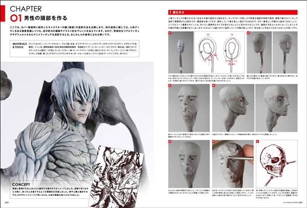 男性の頭部を作るテクニック