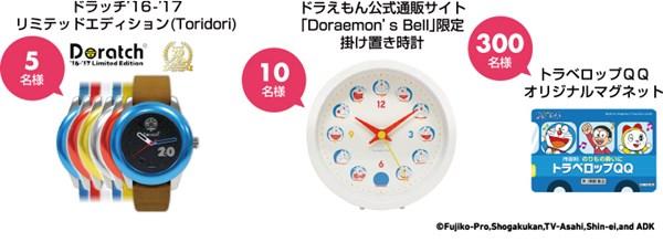 4.「トラベロップQQ」「浅田飴こどもせきどめ」2つのCMを見てクイズに答えよう!