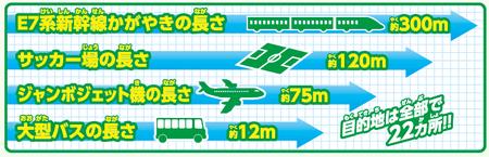 プラレール「にぎやかアナウンス!サウンドE7系新幹線かがやきレールセット」