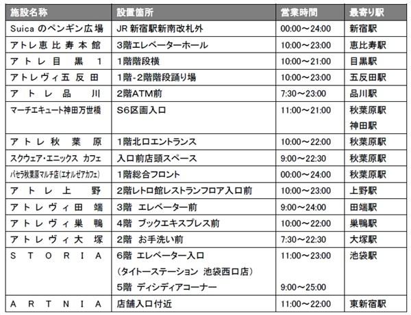 FFYLツイートボスバトルQRポスター掲出箇所(予定)