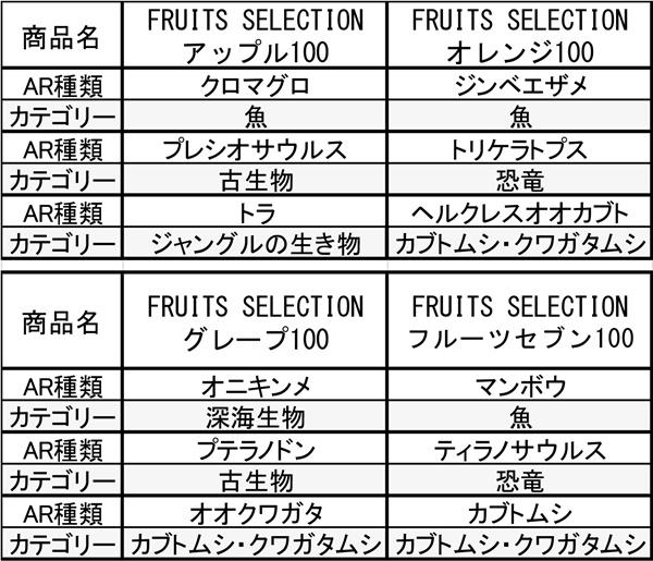 『学研の図鑑LIVE』×エルビー「FRUITS SELECTION」シリーズ