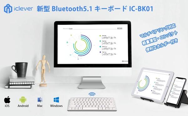 「IC-BK01」