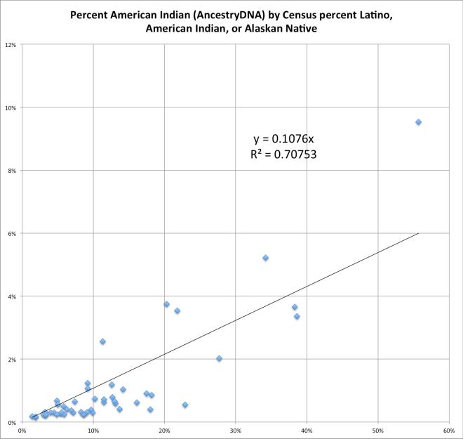 census_comparisons.png-3