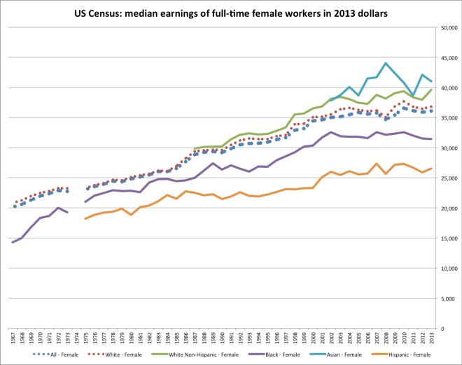 census_worker_earnings-6