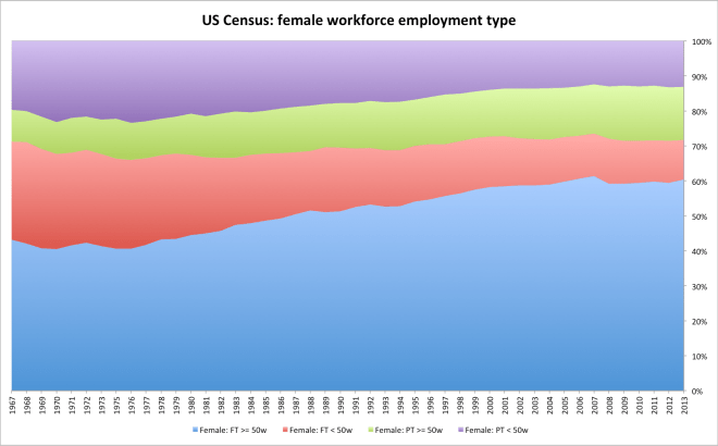 us_gender_workforce-3