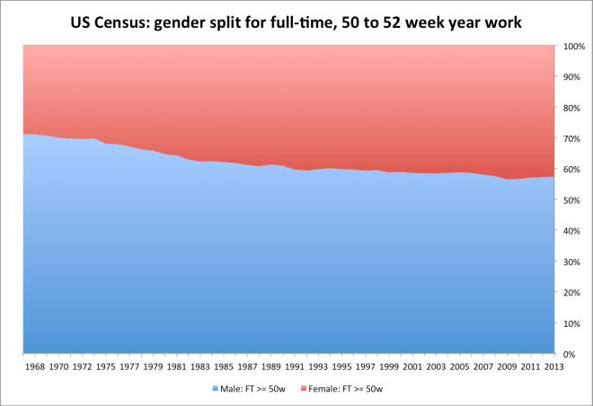 us_gender_workforce-4