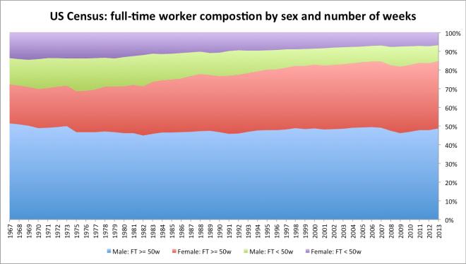 us_gender_workforce-5
