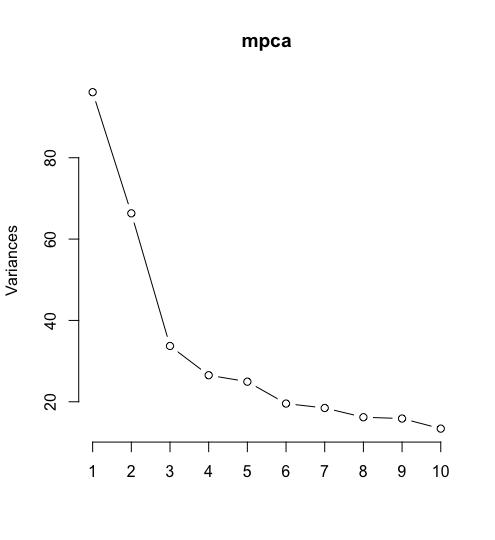 metrics_pca_variances.png