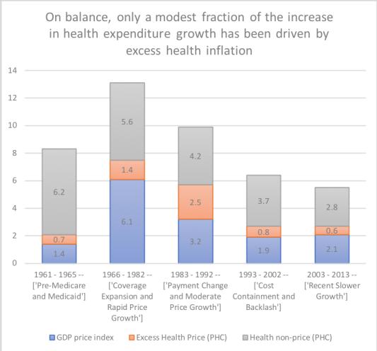 health_inflation_estimates.png