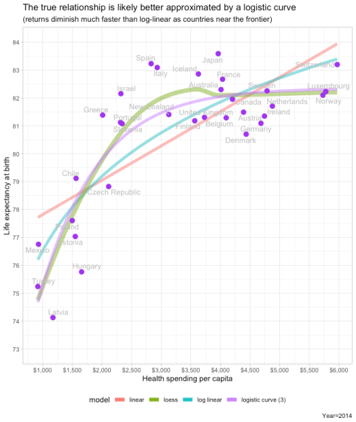 rcafdm_owid_2014_comps_curve_comparison.png