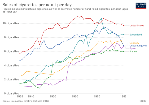 sales-of-cigarettes-per-adult-per-day.png