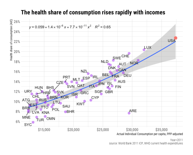 rcafdm_updated_icp_2011_health_share_plot.png