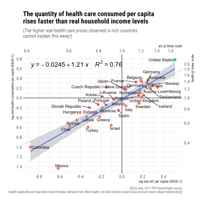 rcafdm_oecd_2017_health_vs_aic_volume_index_eu28_ref_v2.png