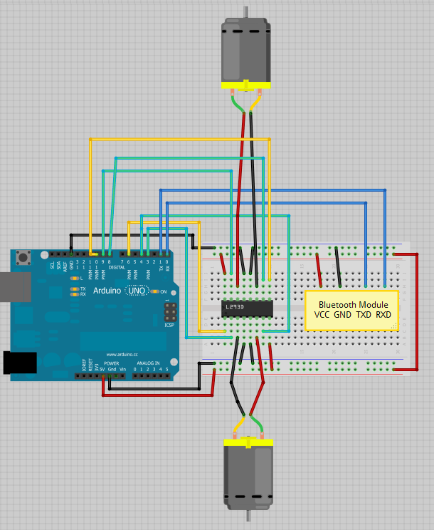 Project 2: Arduino Line following test 3 - 42 Bots